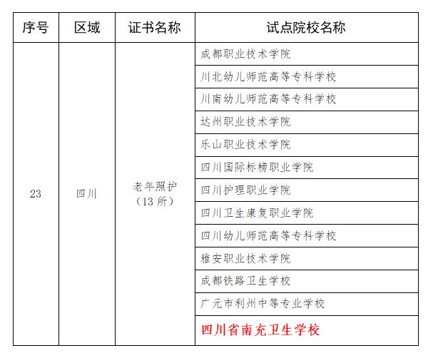 98彩票网成功入选教育部首批1+X证书制度试点院校